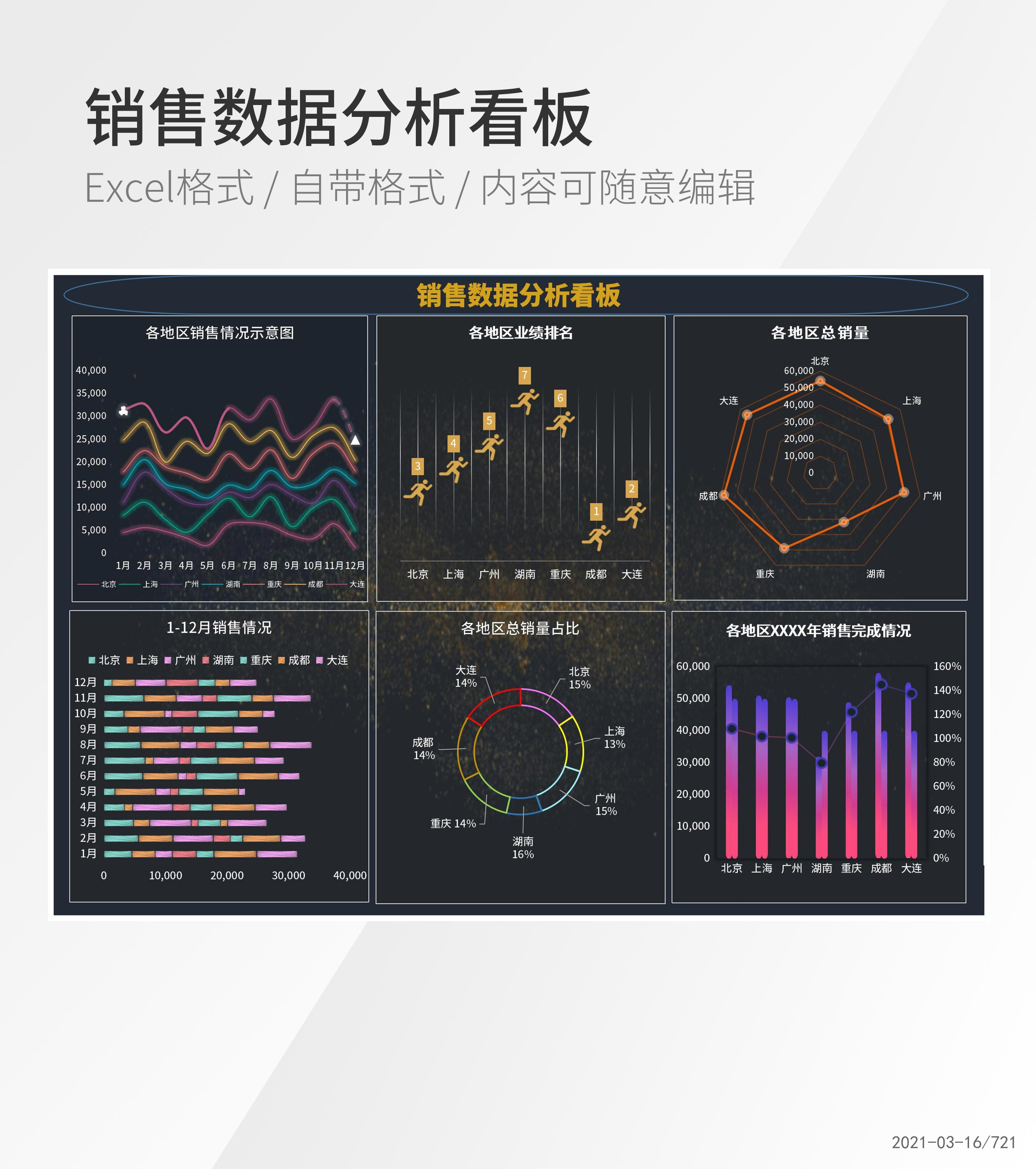简约黑色销售数据可视化看板Excel模板