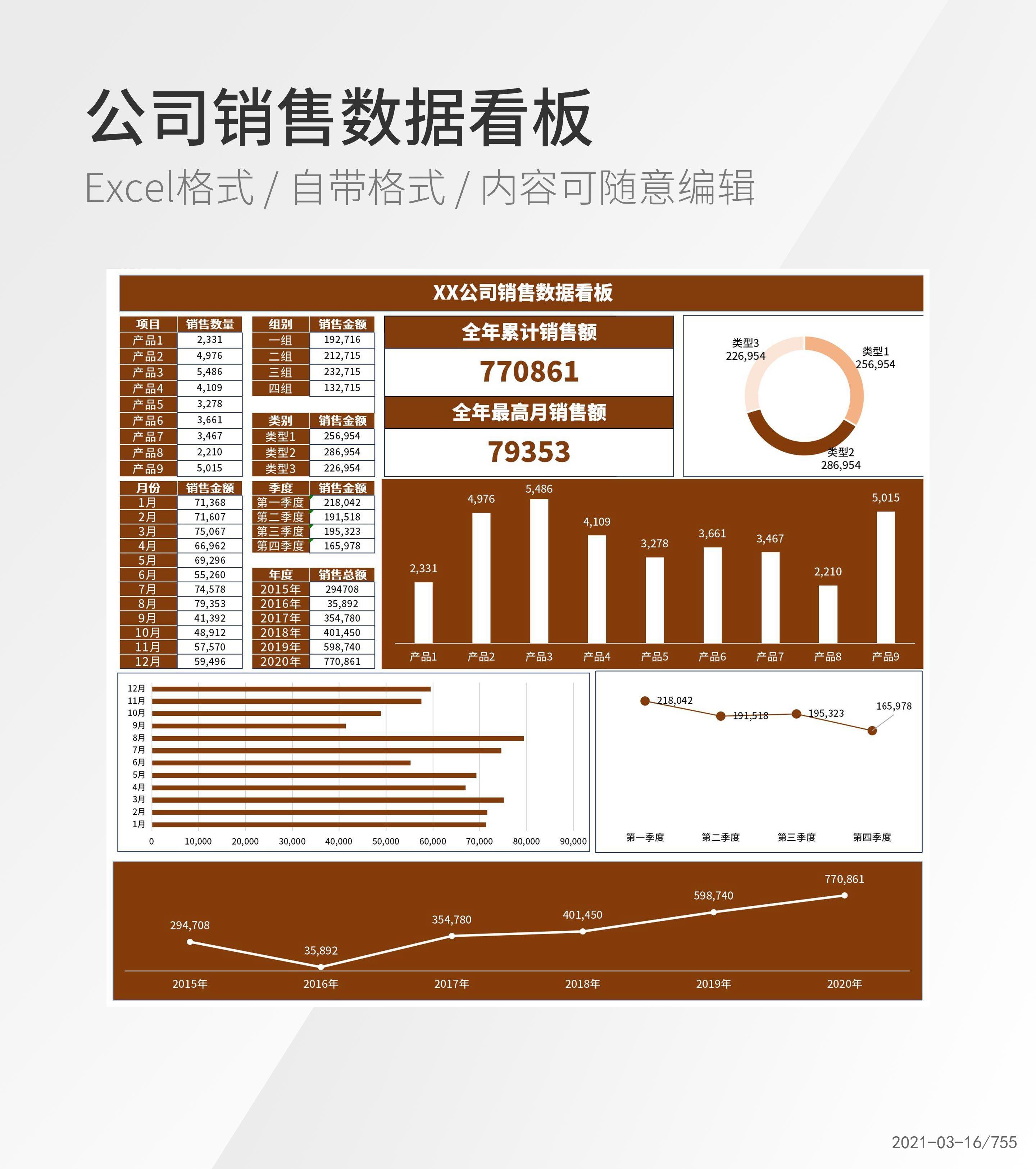 红色销售数据可视化看板Excel模板