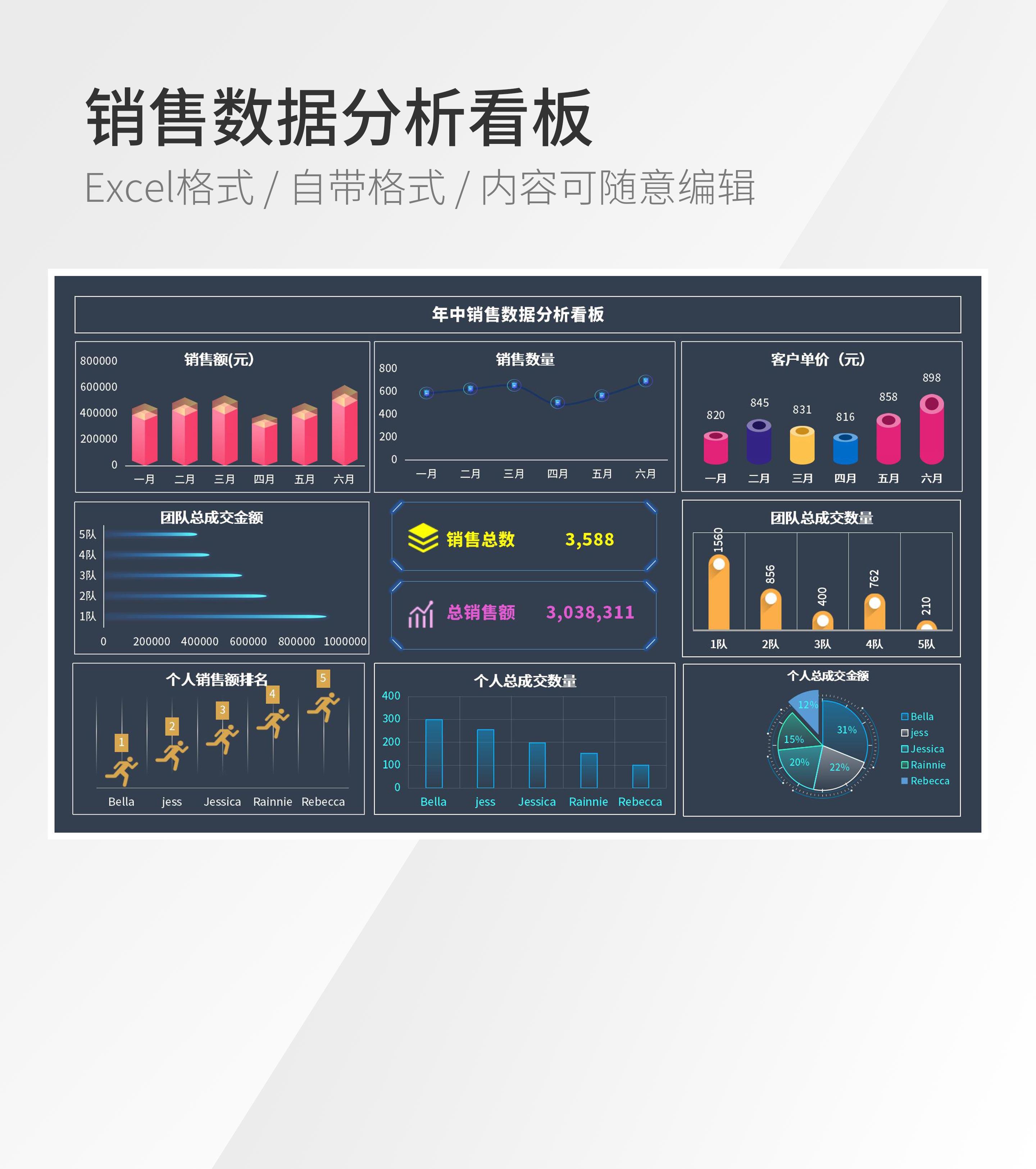 销售数据可视化看板Excel模板