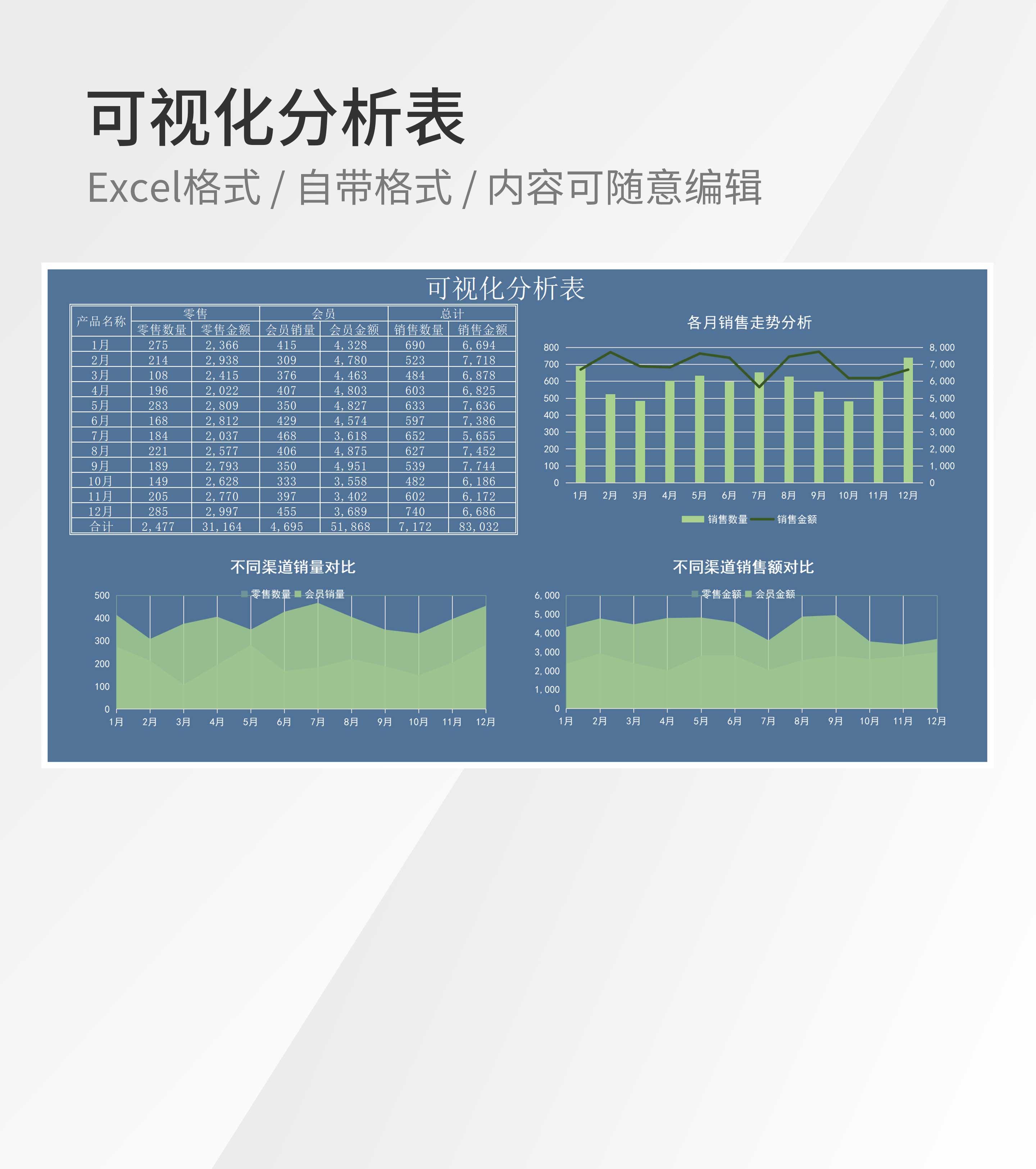 蓝色销售数据可视化分析表Excel模板