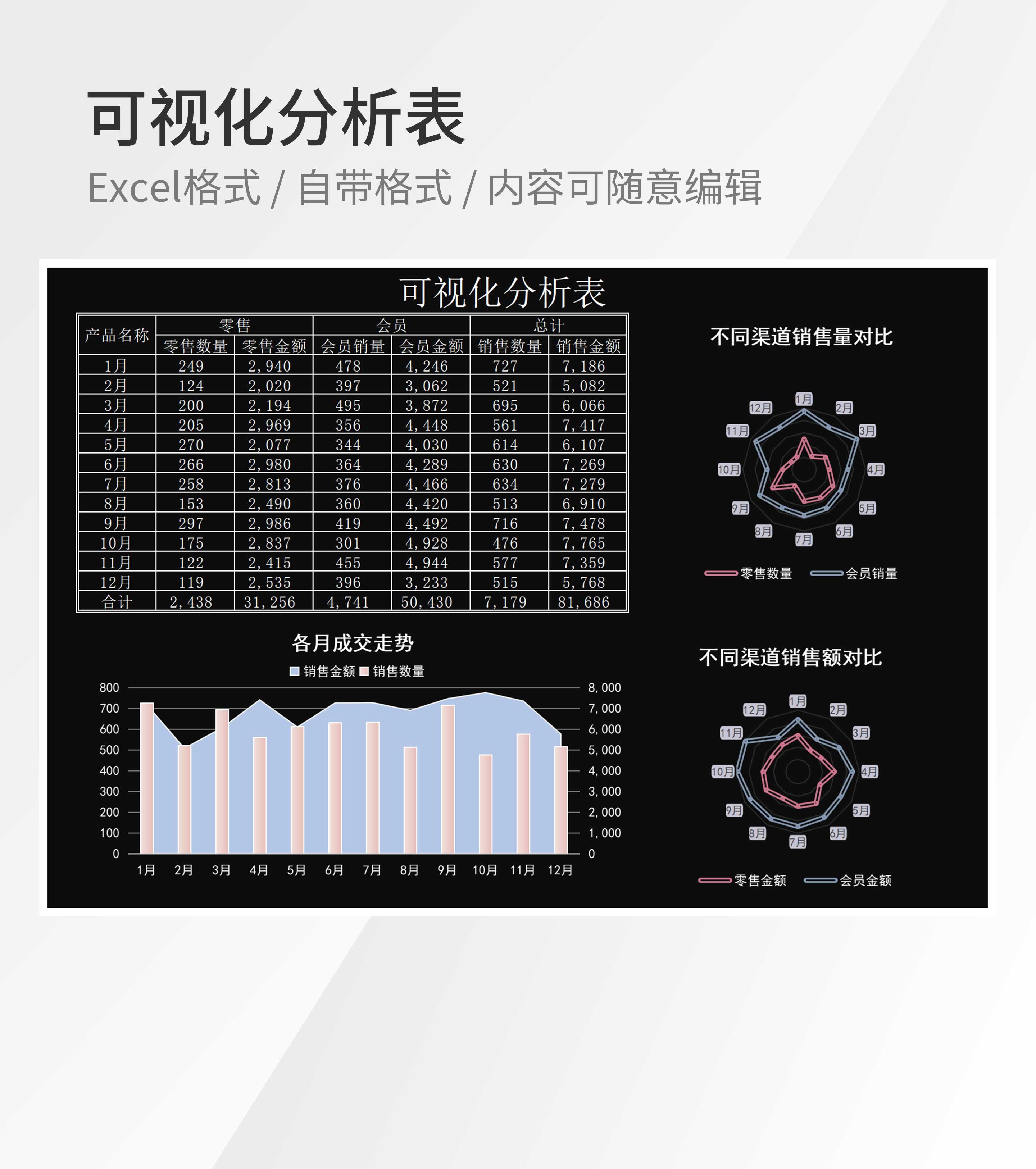 黑色可视化分析表Excel模板