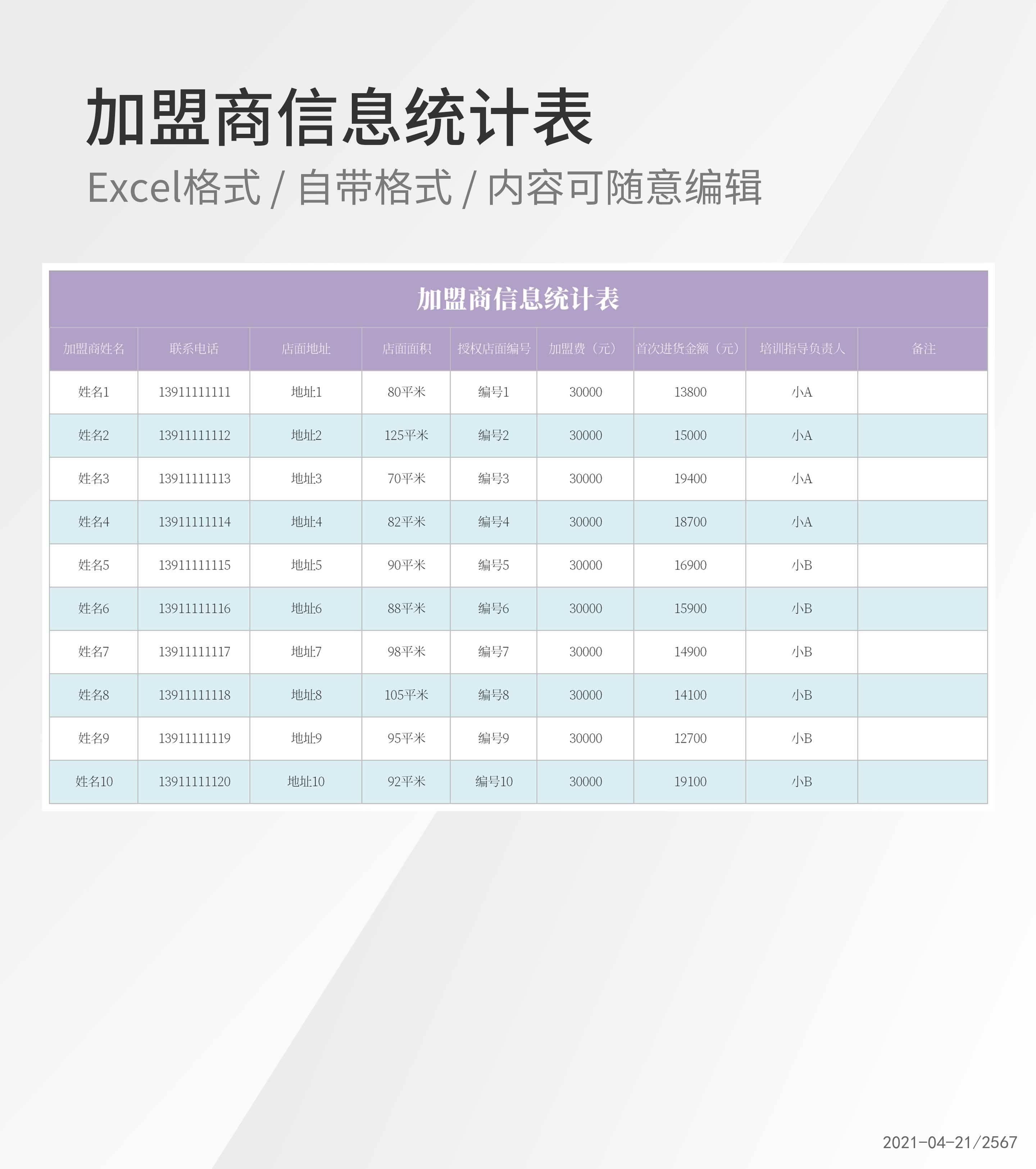 加盟商信息统计表