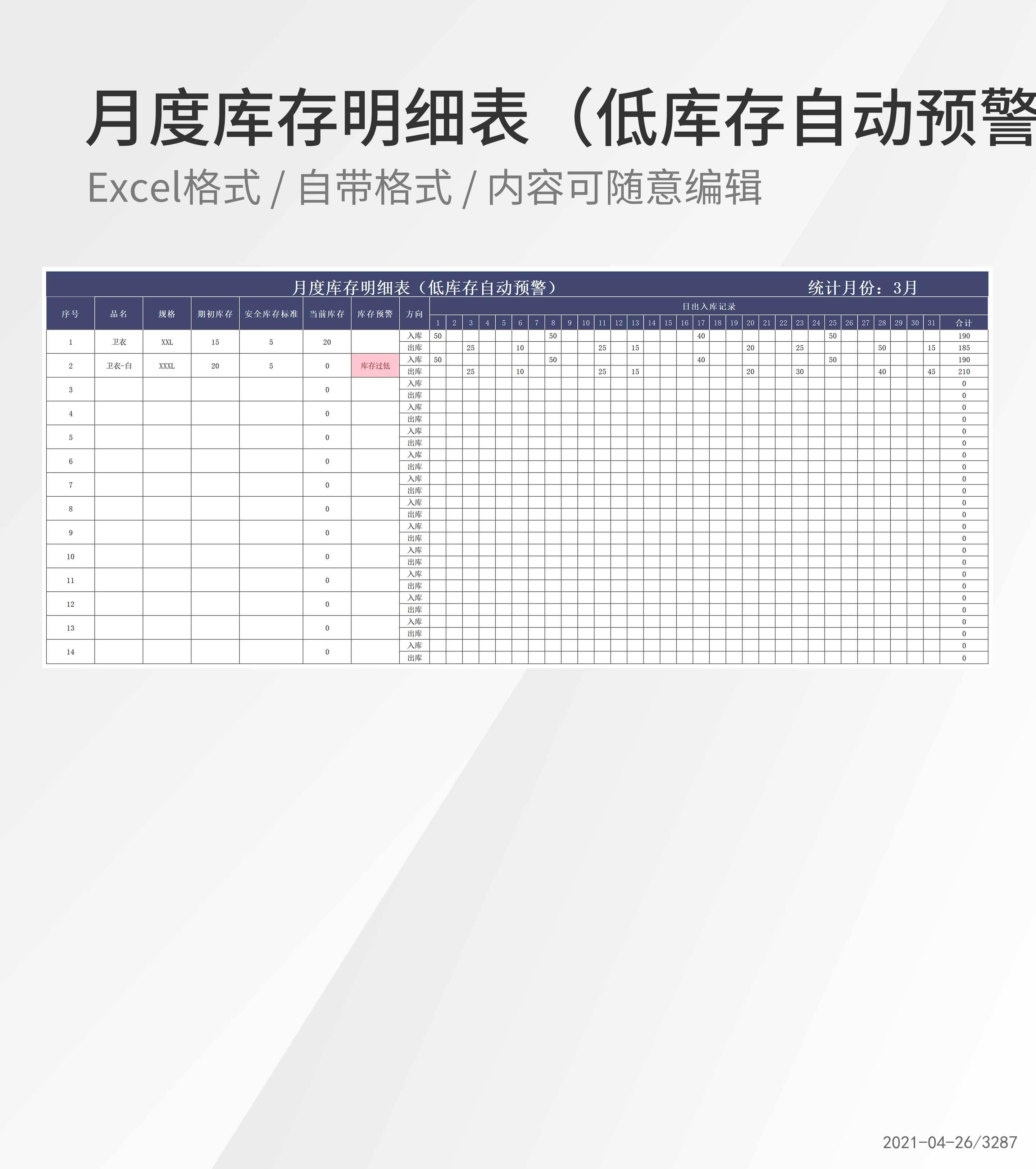 月度库存明细表(低库存自动预警)