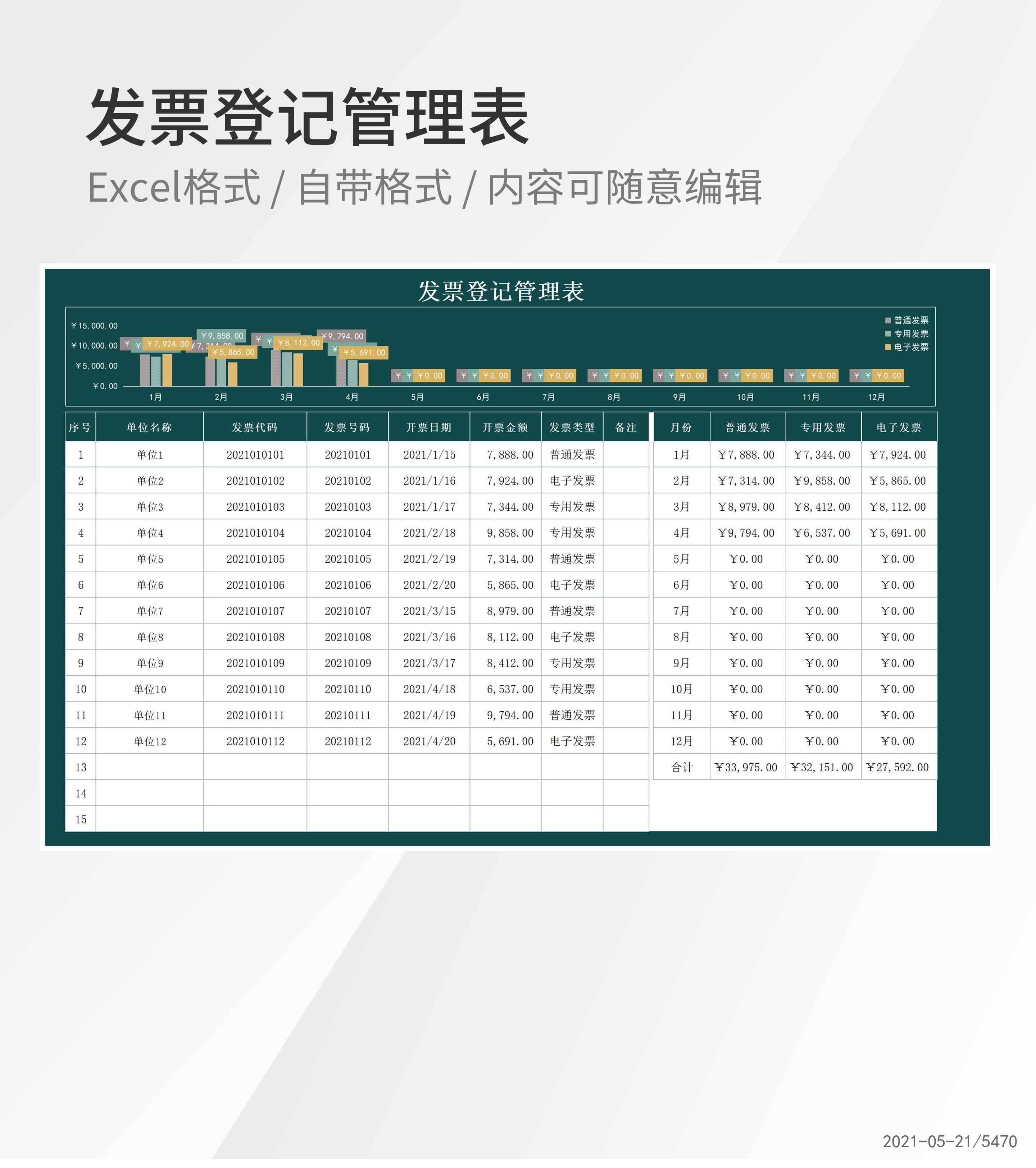 年度单位发票登记管理表Excel模板