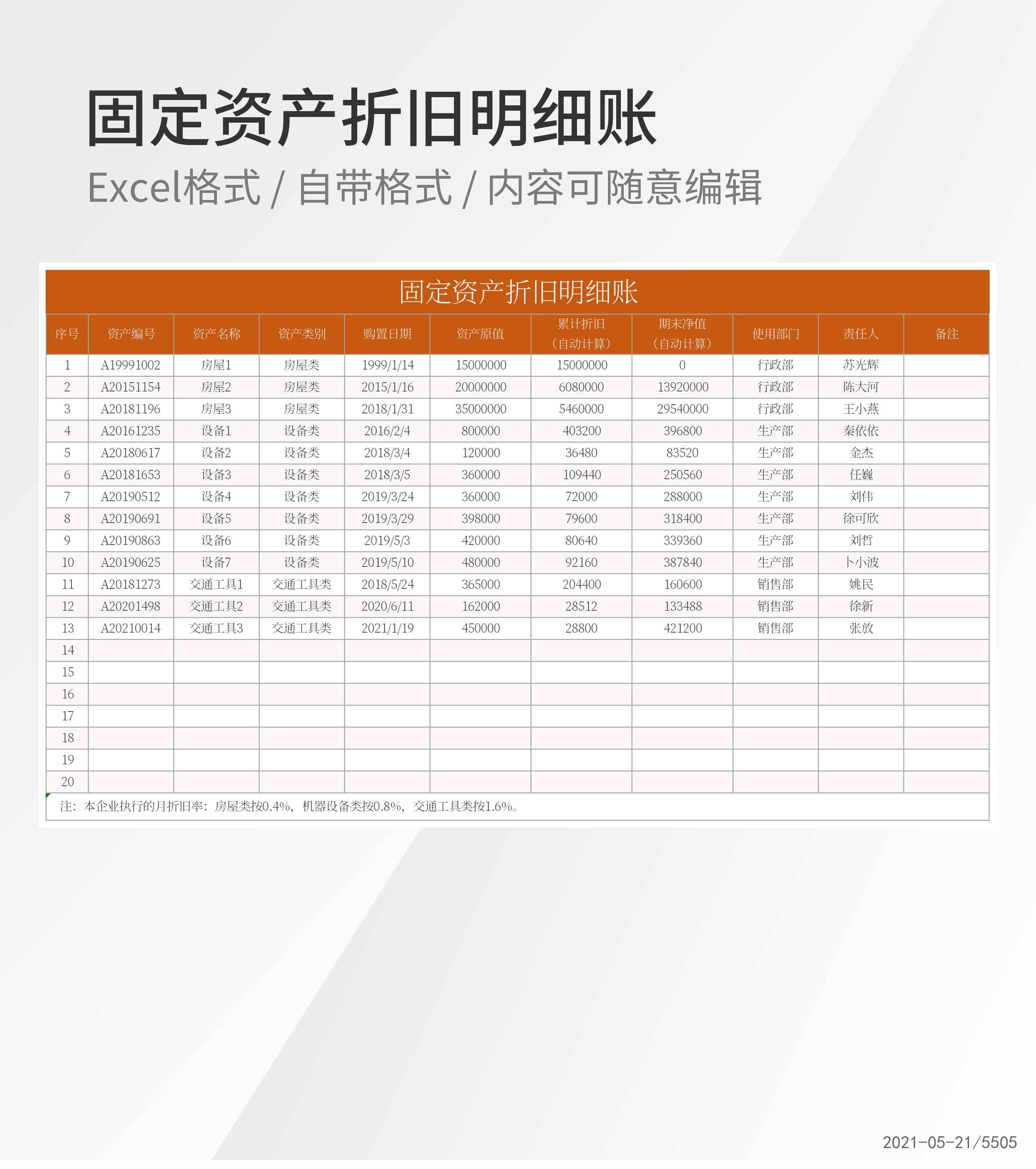 公司固定资产折旧明细账Excel模板