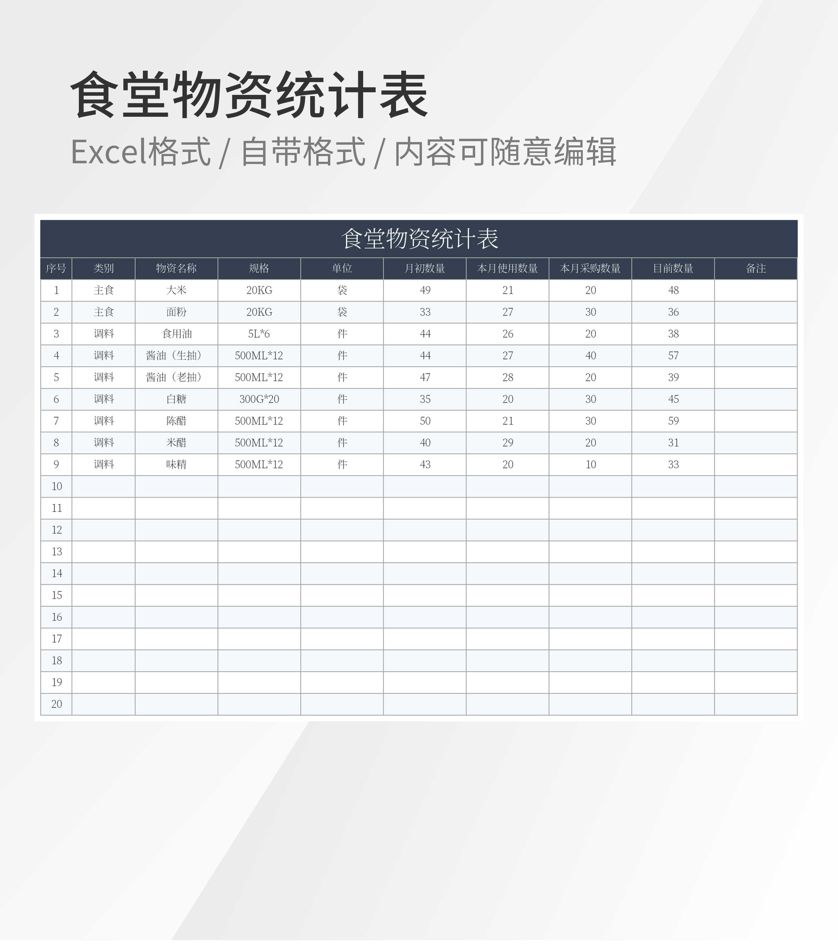 食堂物资采购消耗统计表Excel模板