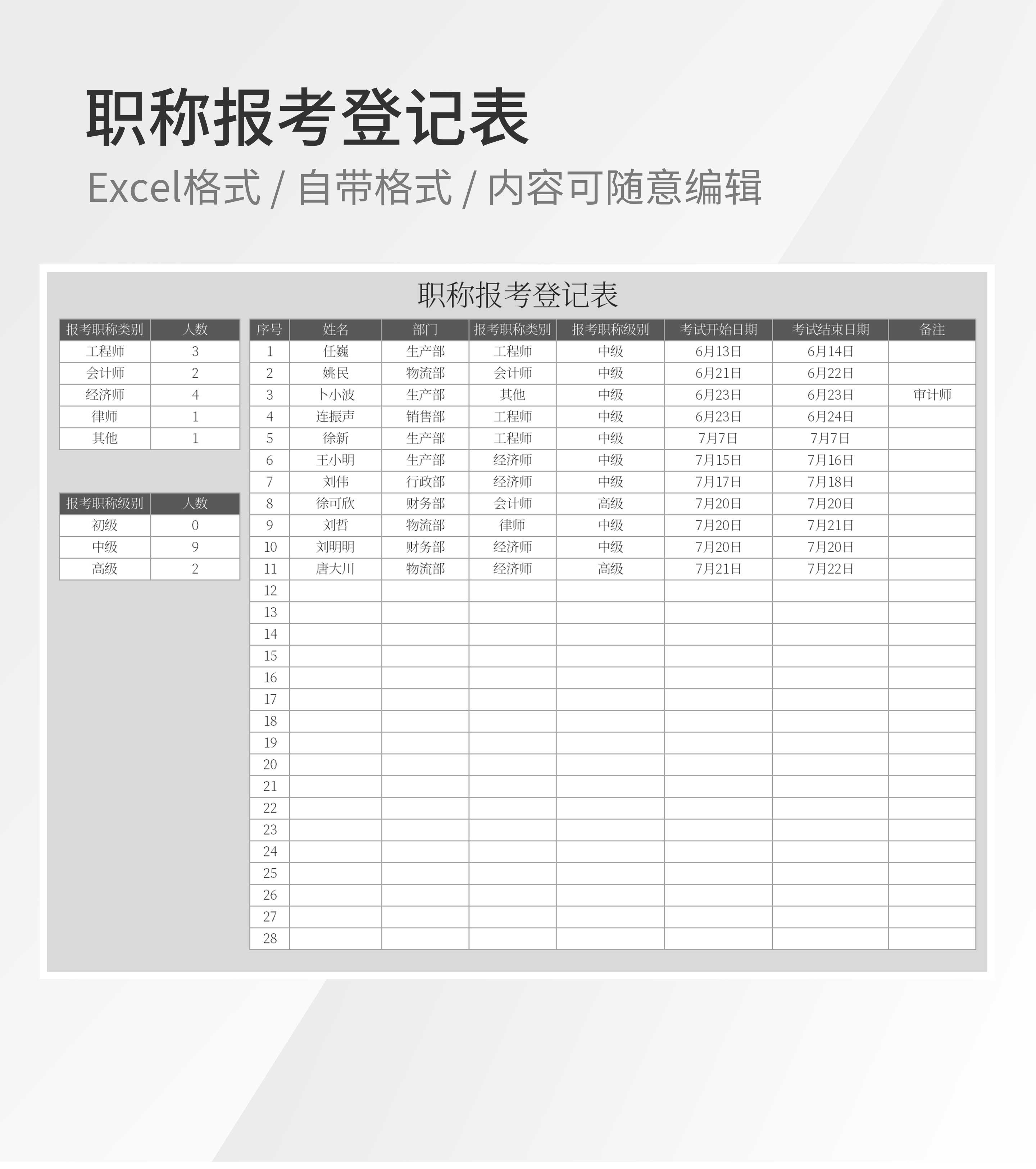 公司职称报考登记表Excel模板