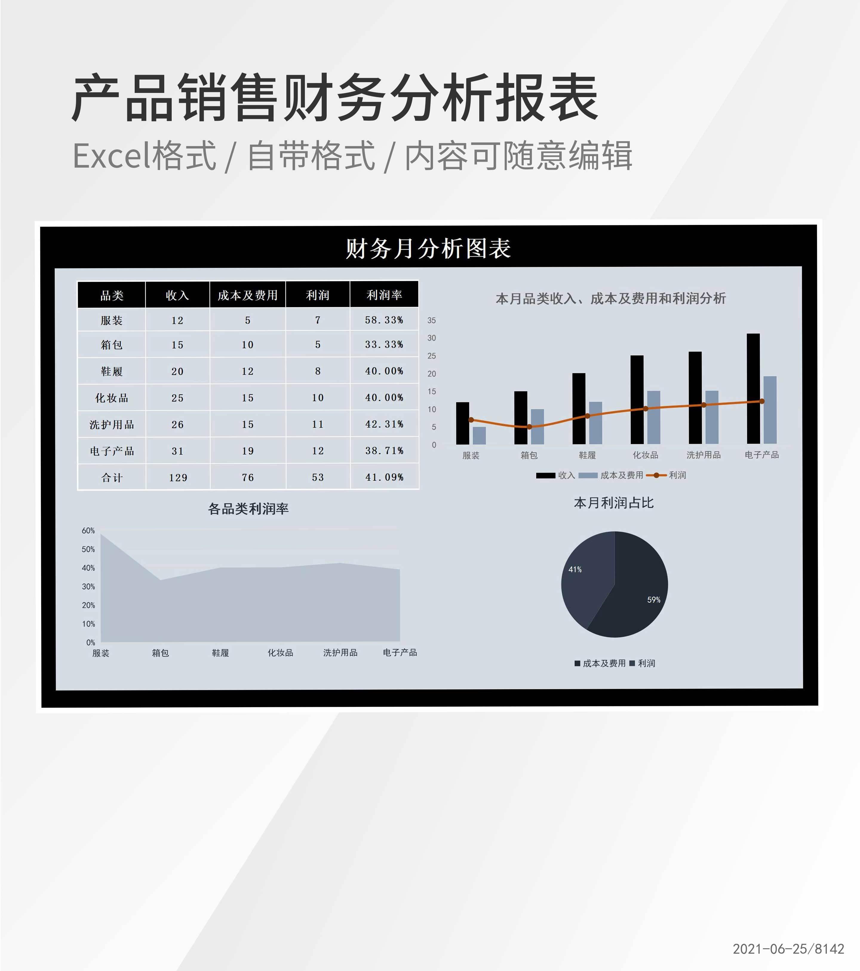产品销售财务分析报表Excel模板