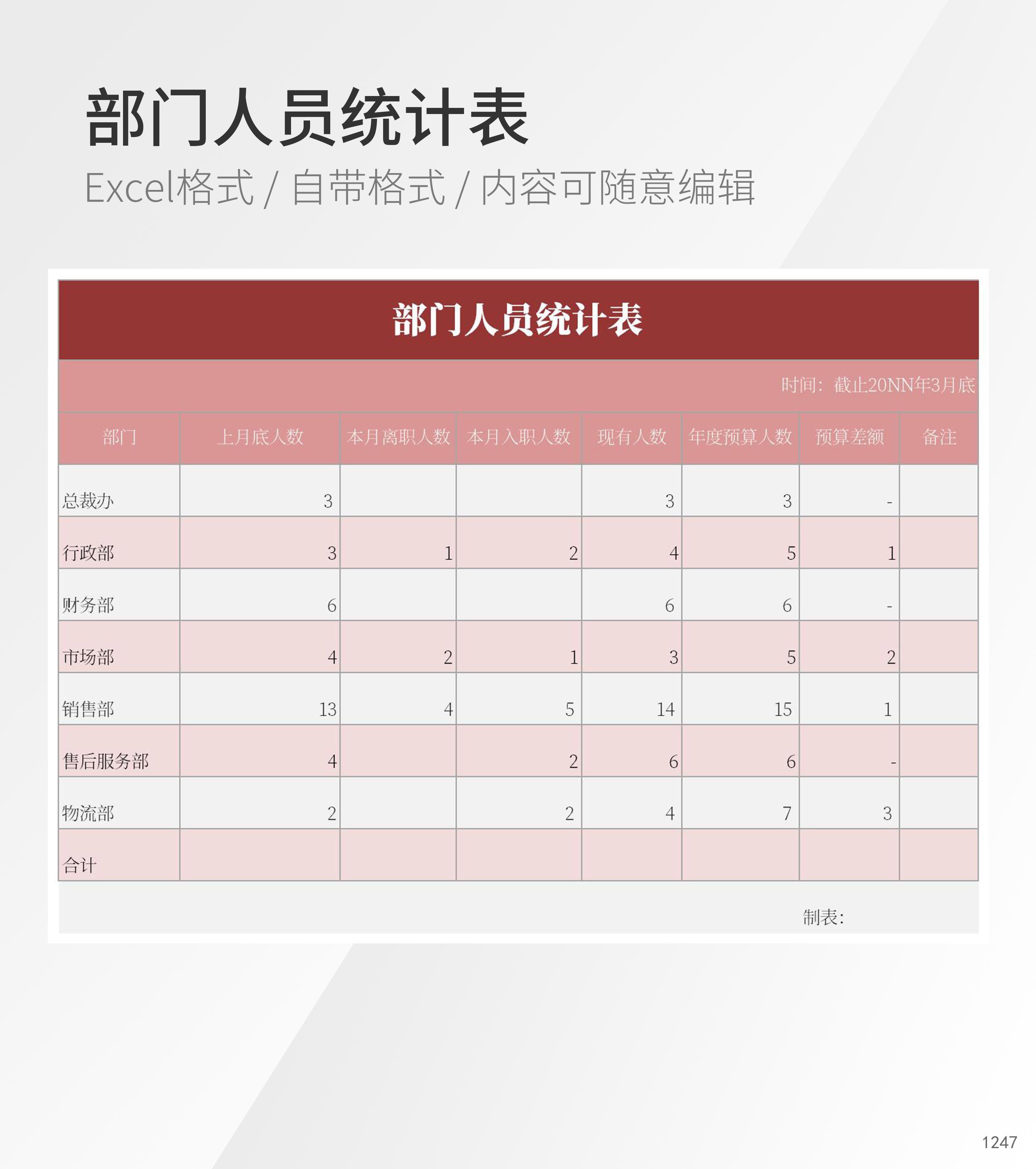 部门人员统计表格模板