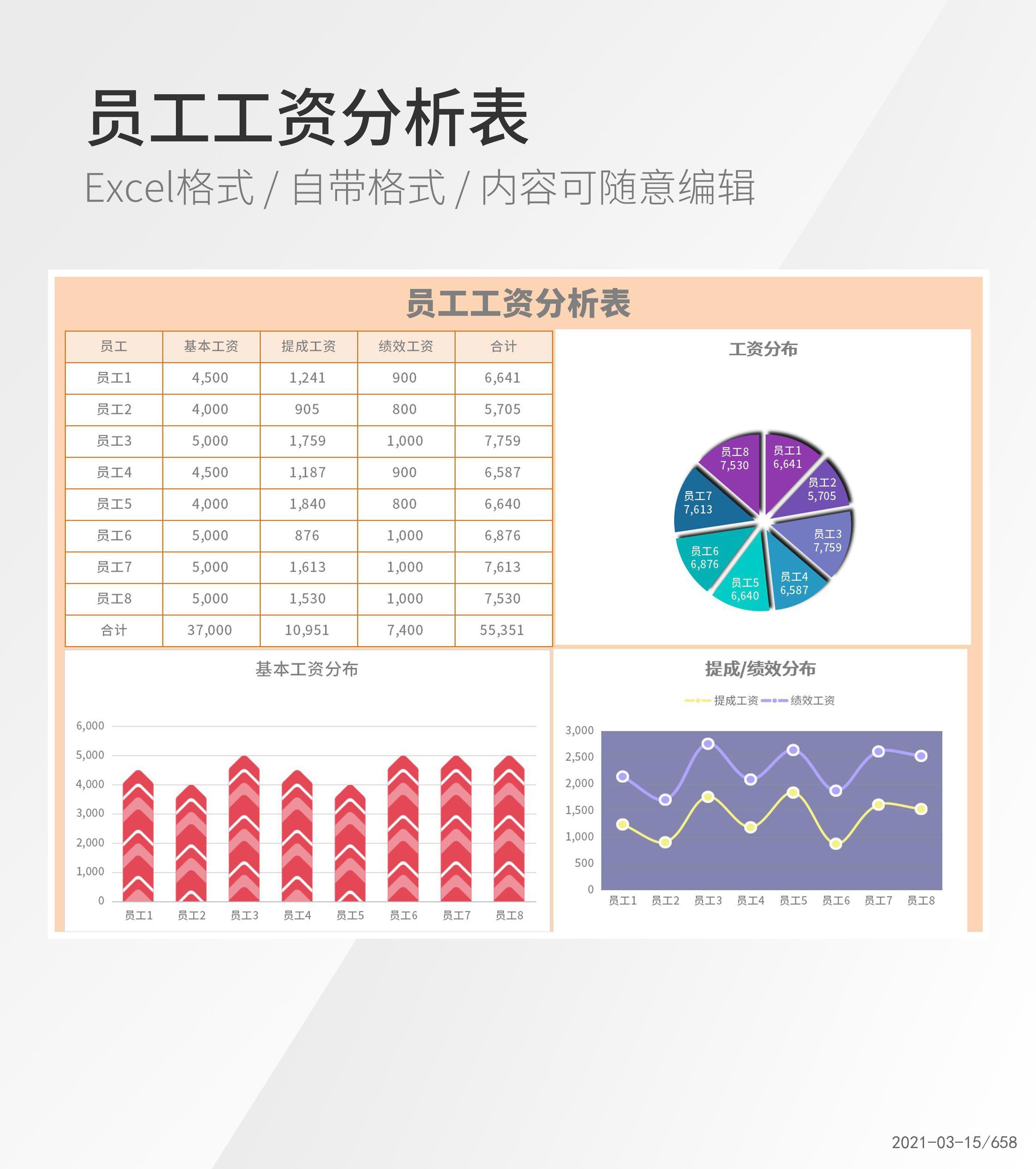 员工工资分析表Excel模板