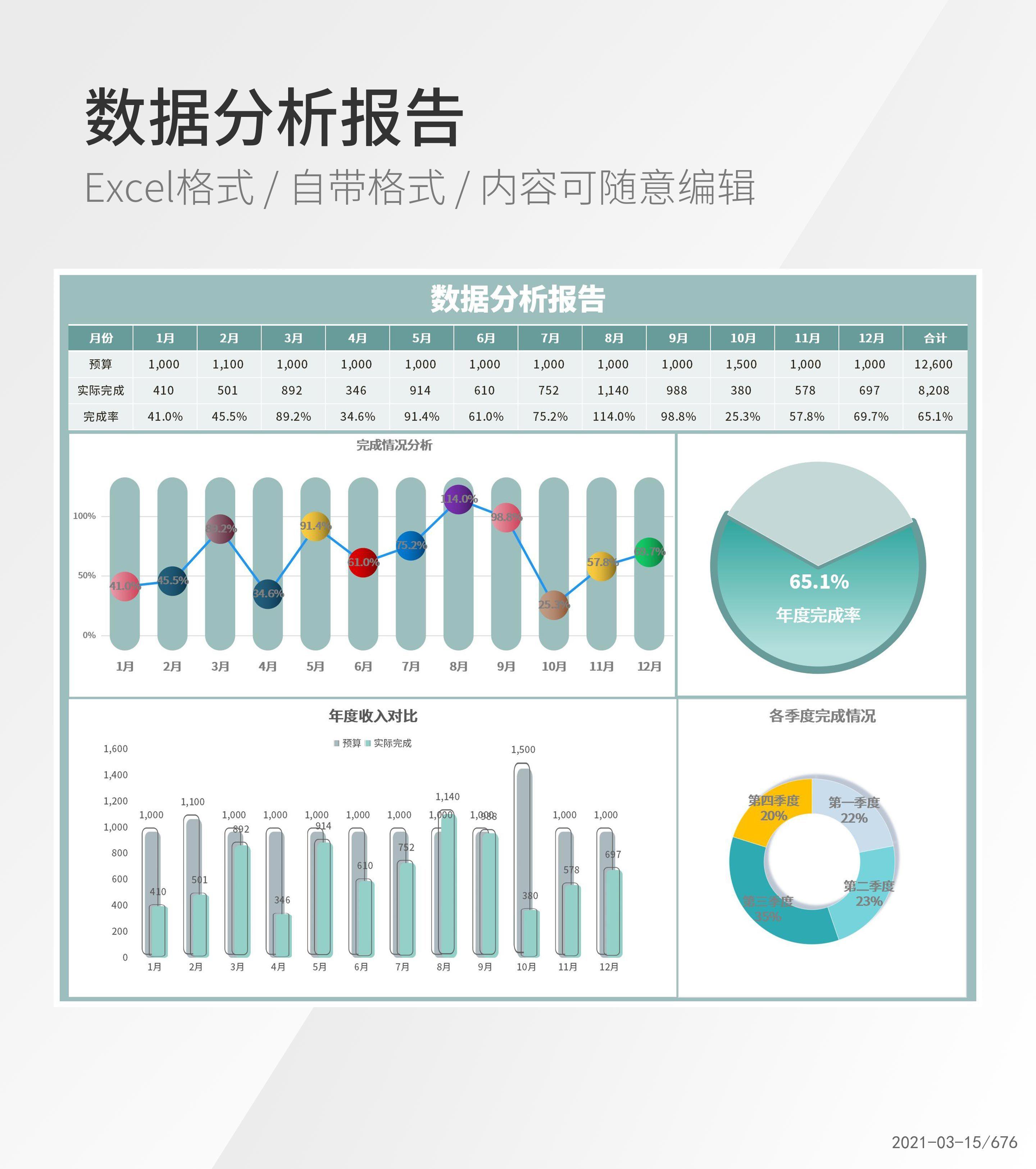 数据分析可视化看板Excel模板
