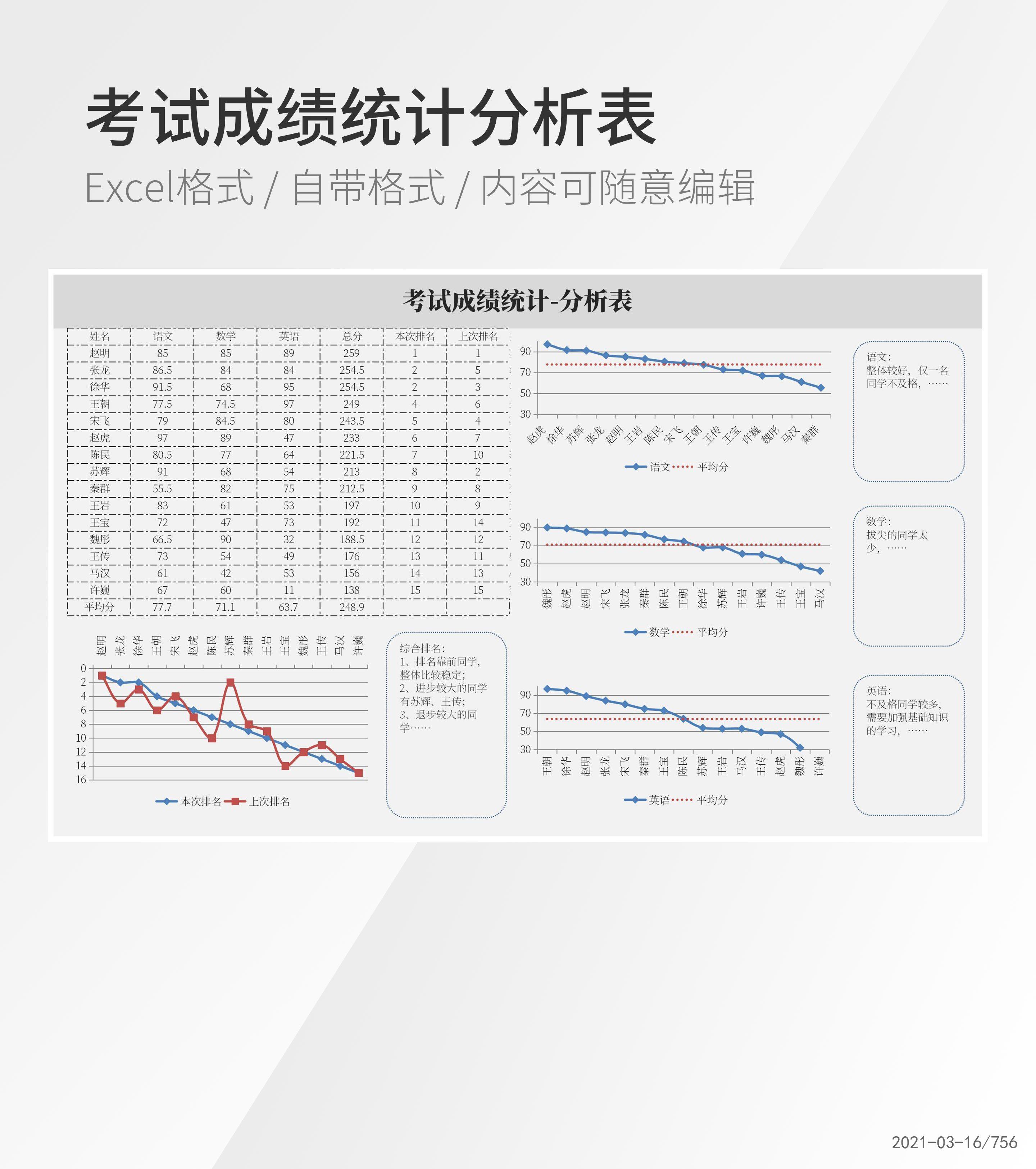 考试成绩统计分析表Excel模板