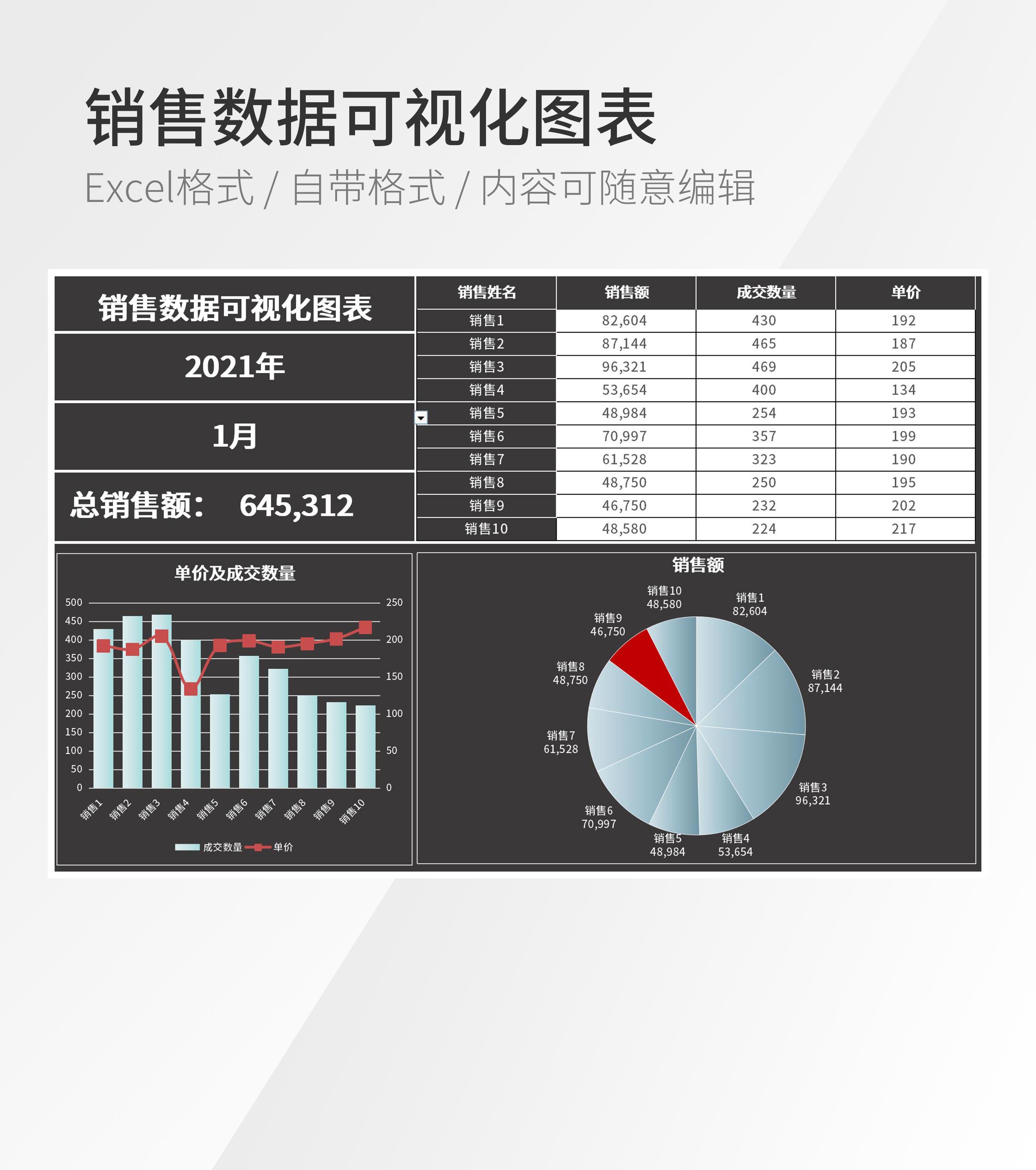 产品销售数据可视化图表Excel模板