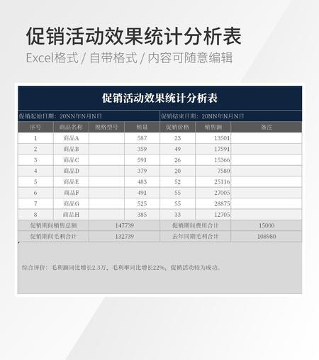 促销效果统计分析Excel模板