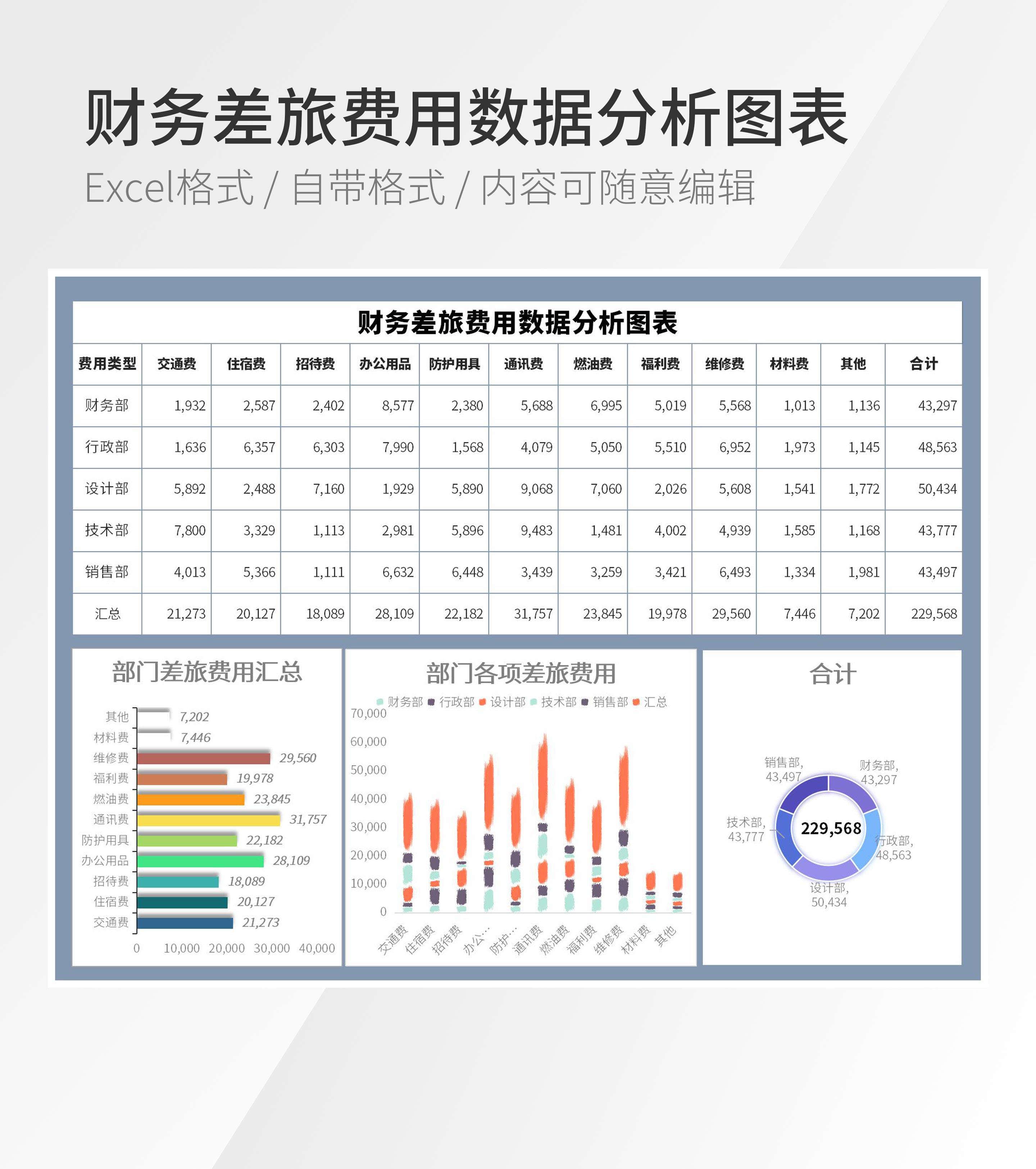 蓝白财务差旅费分析报表Excel模板