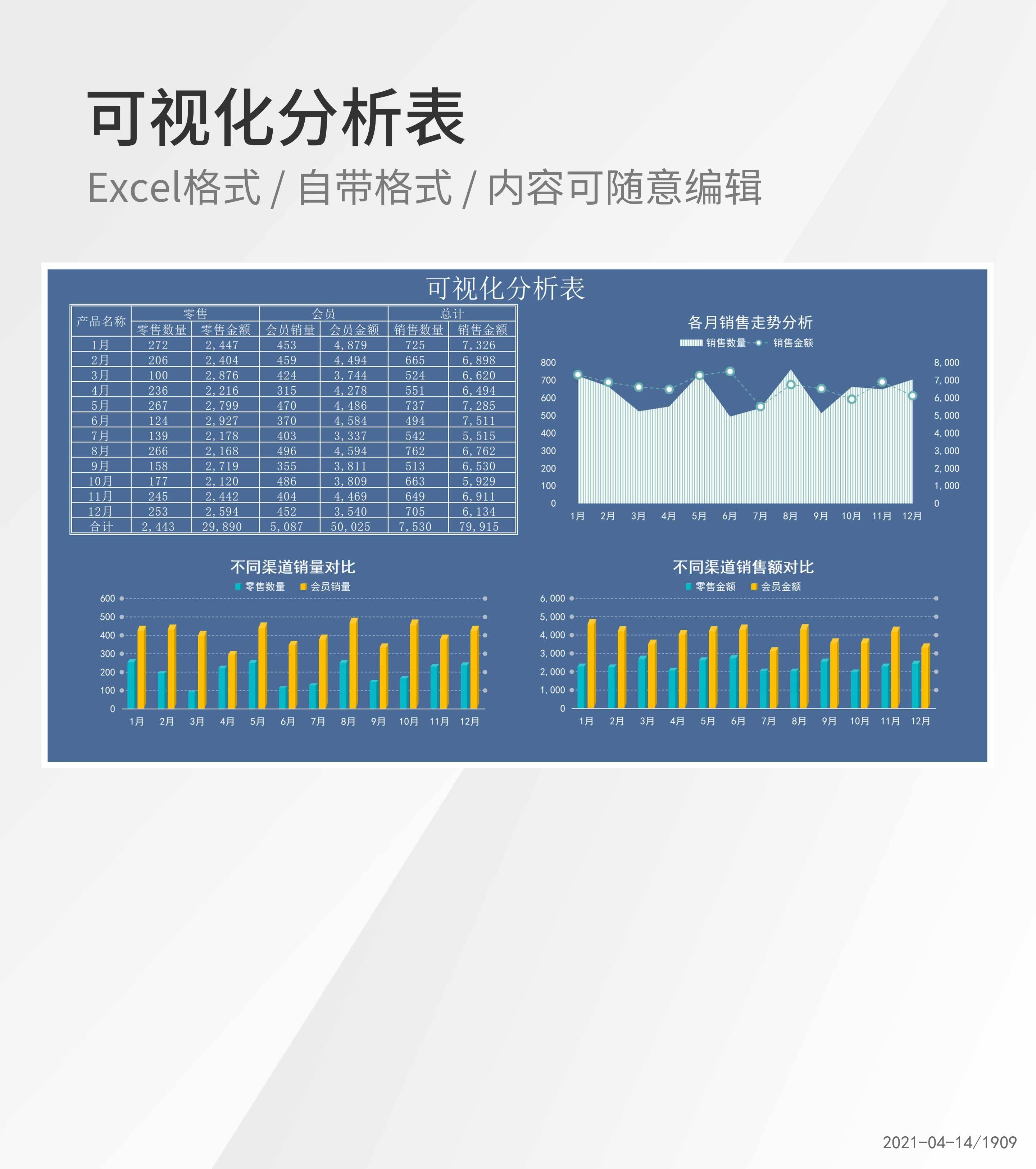 蓝色产品数据可视化分析表Excel模板