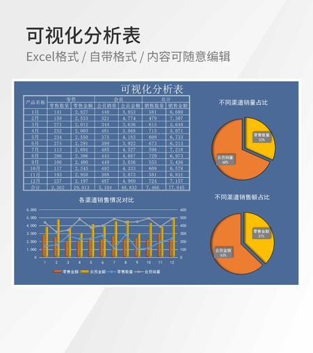 蓝色产品销售可视化分析表Excel模板