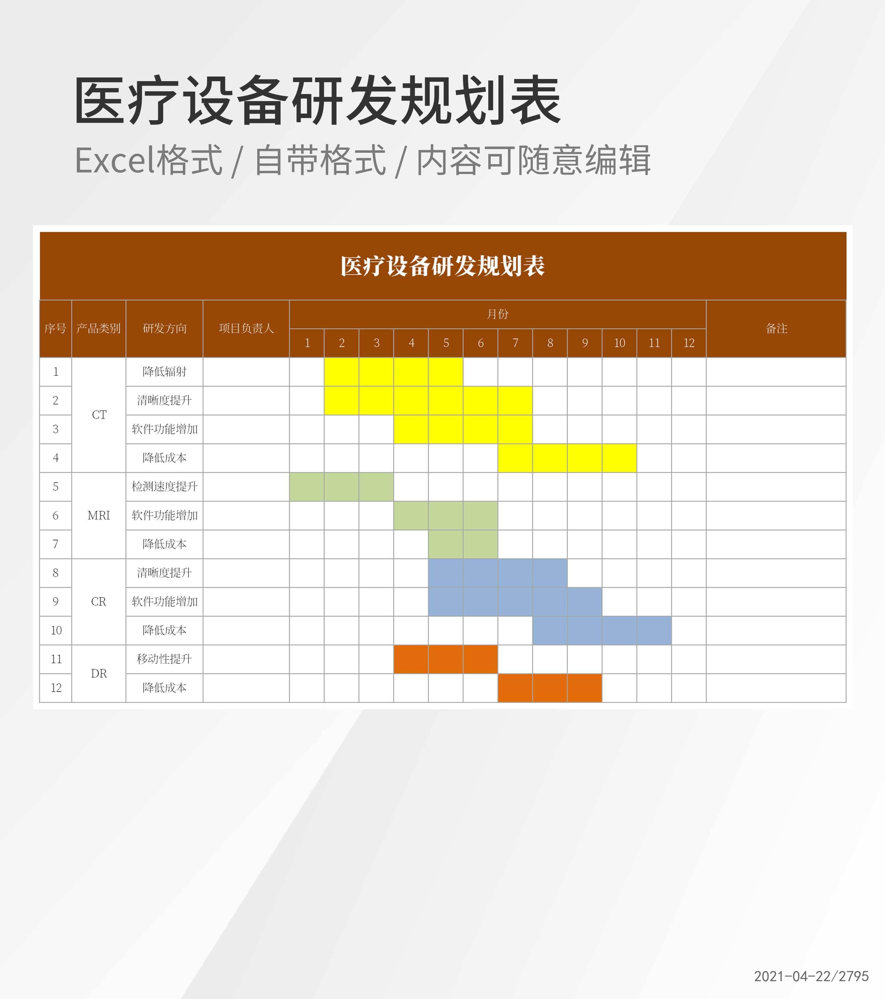 医疗设备研发规划表