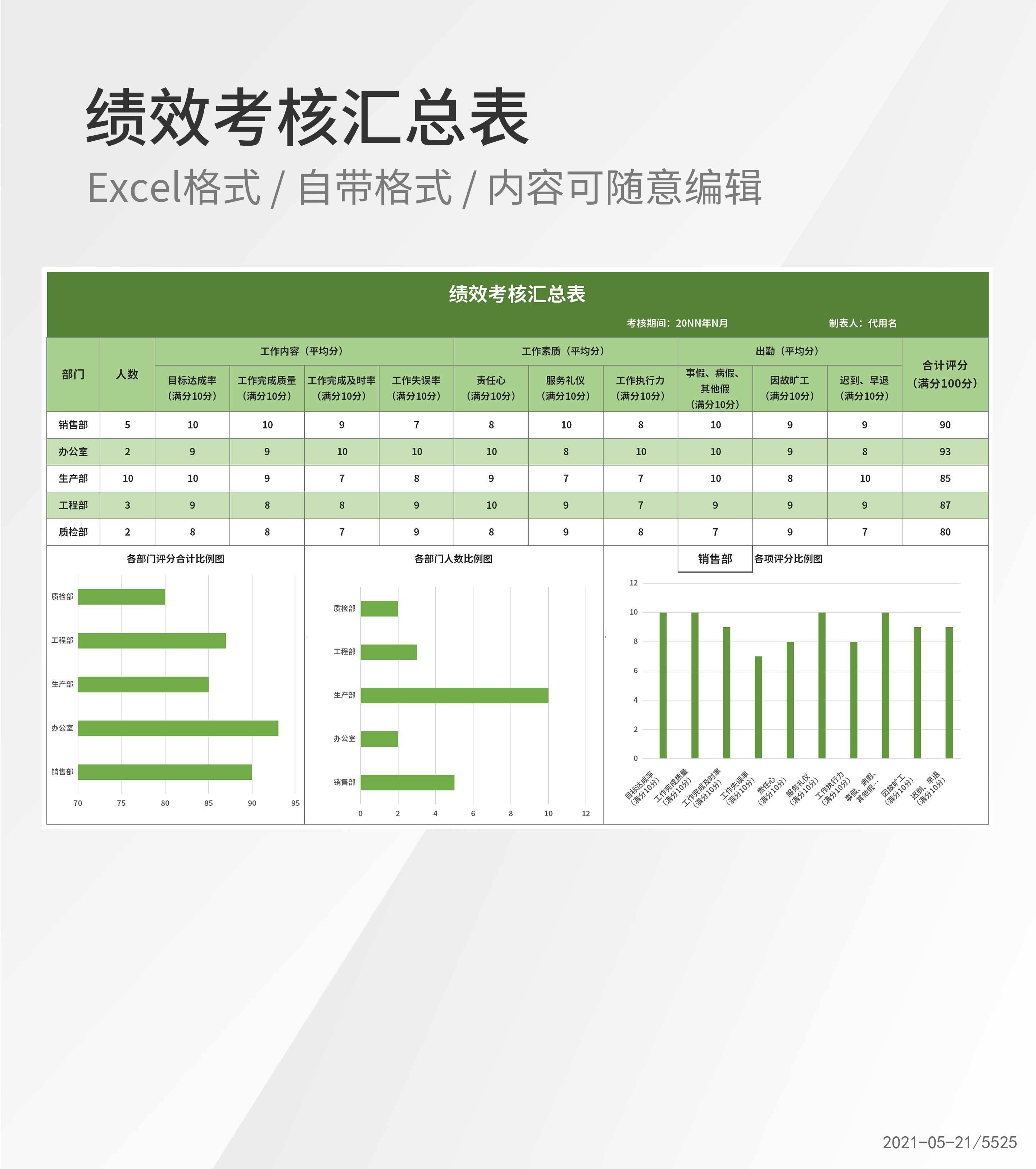 企业绩效考核汇总表Excel模板