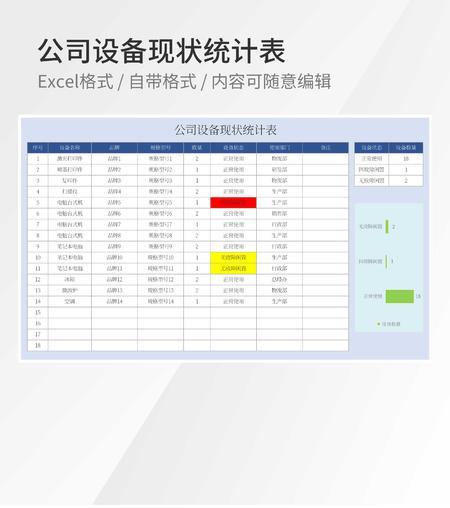 公司设备现状统计表Excel模板