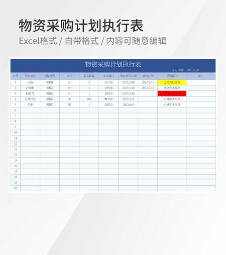 物资采购计划执行表Excel模板