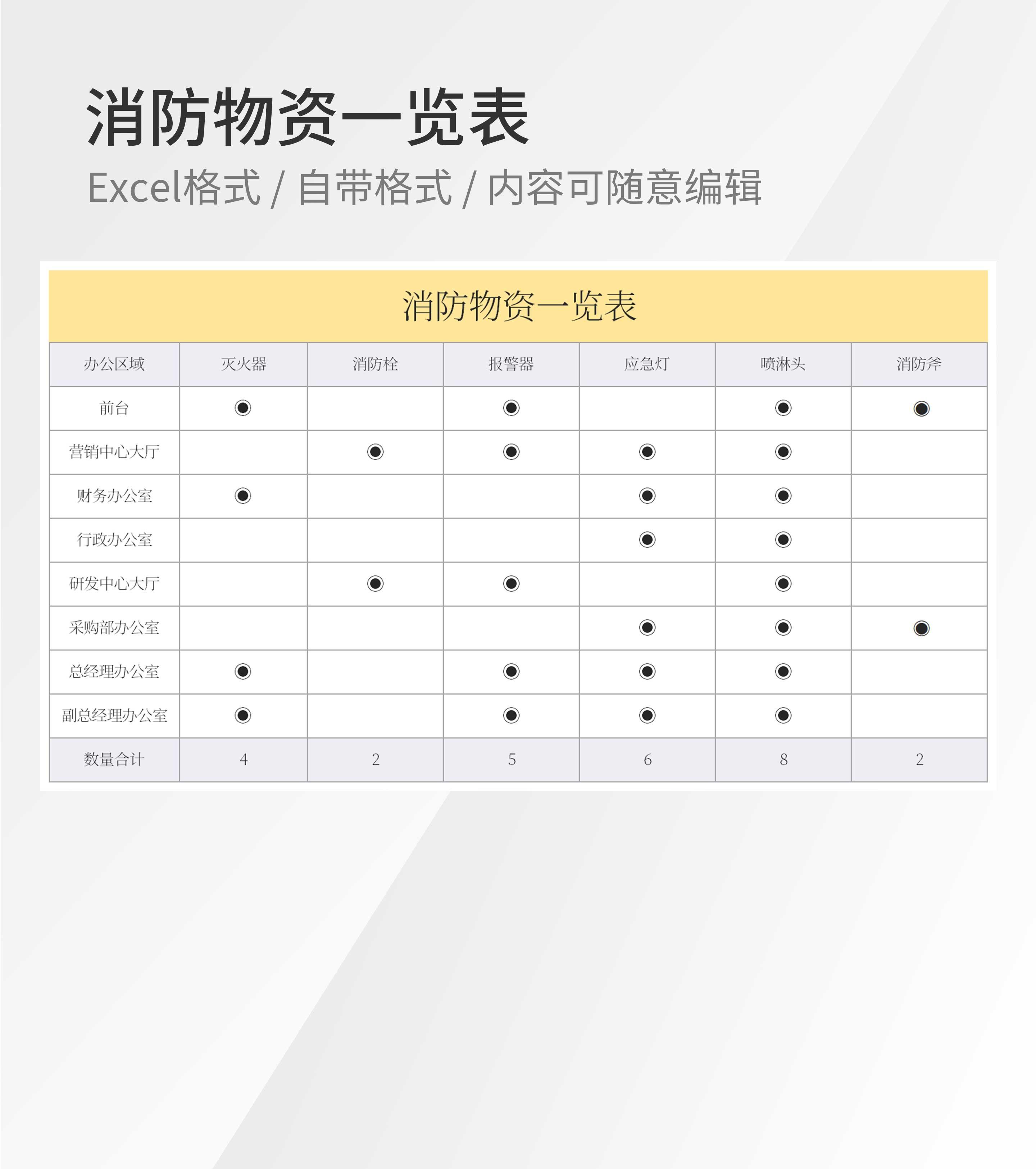 公司办公区消防物资一览表Excel模板