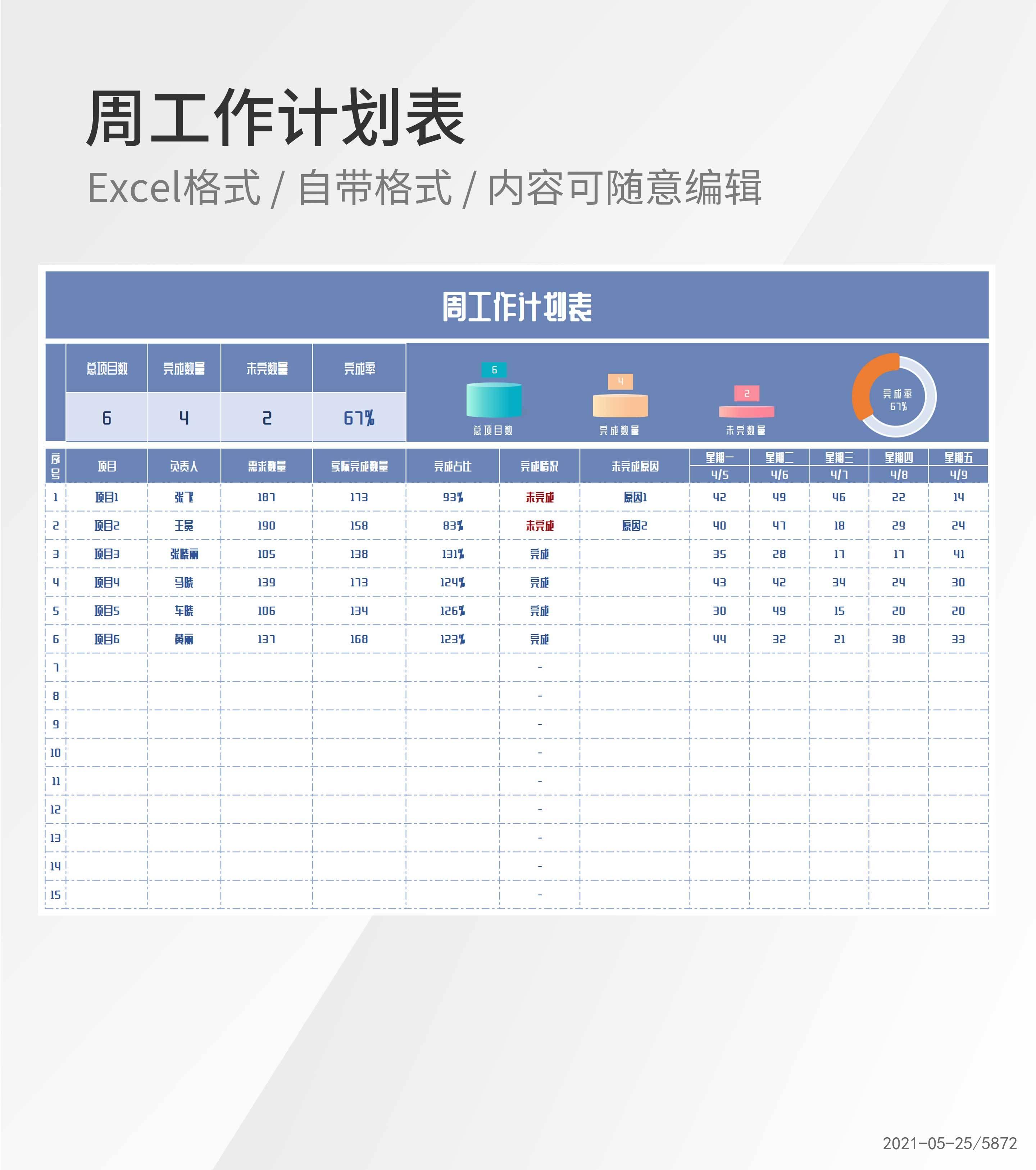 个人项目周工作计划表Excel模板