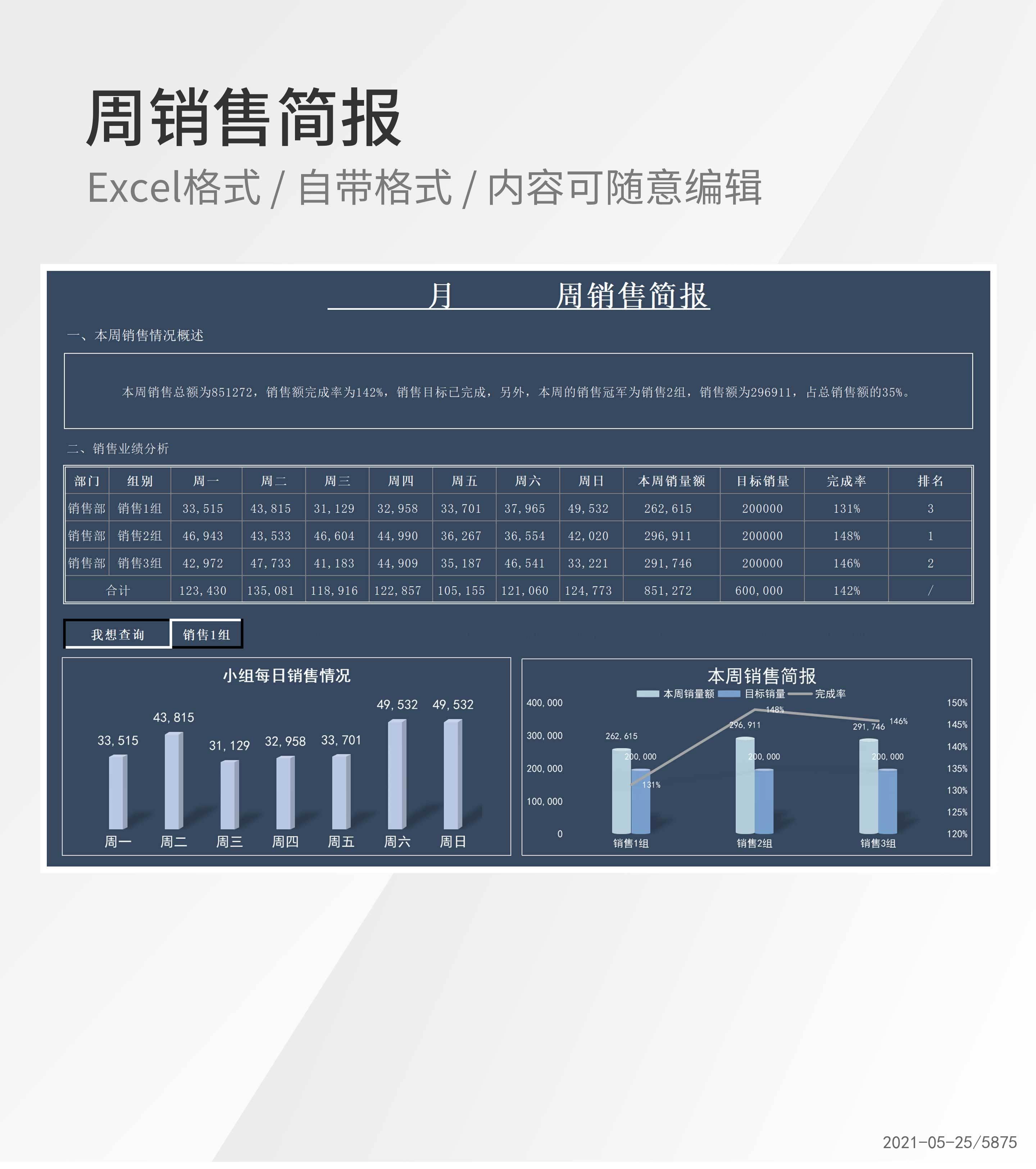 销售部小组周销售简报Excel模板
