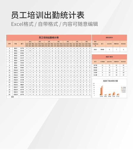 公司员工培训出勤统计表Excel模板
