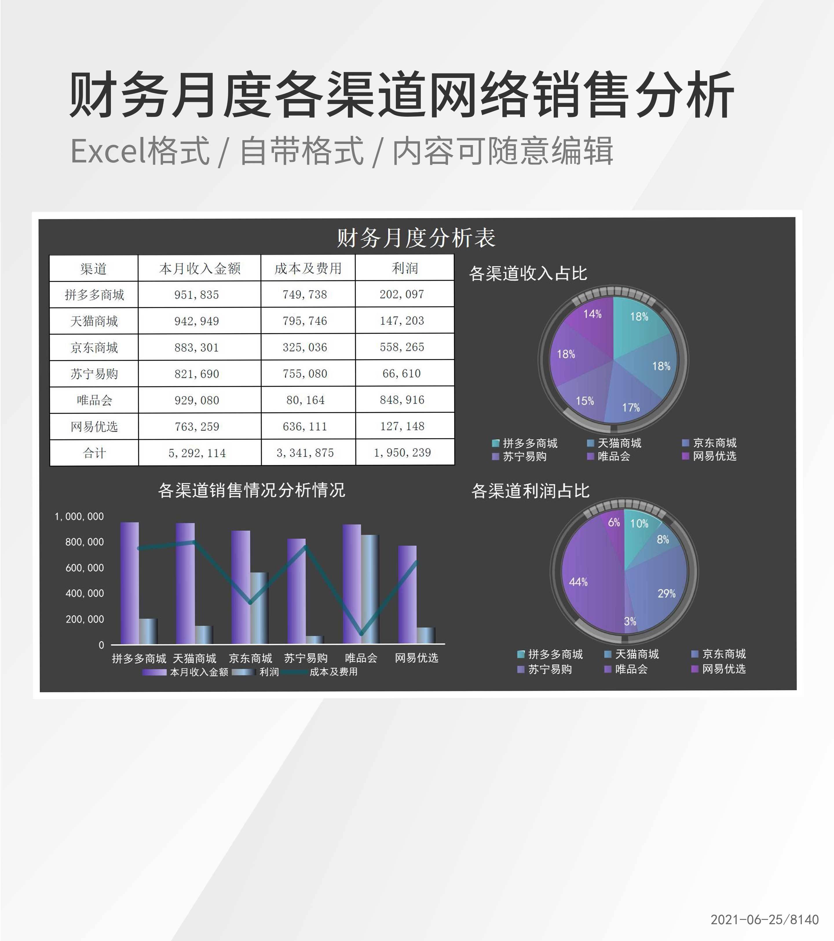 财务月度各渠道网络销售分析Excel模板