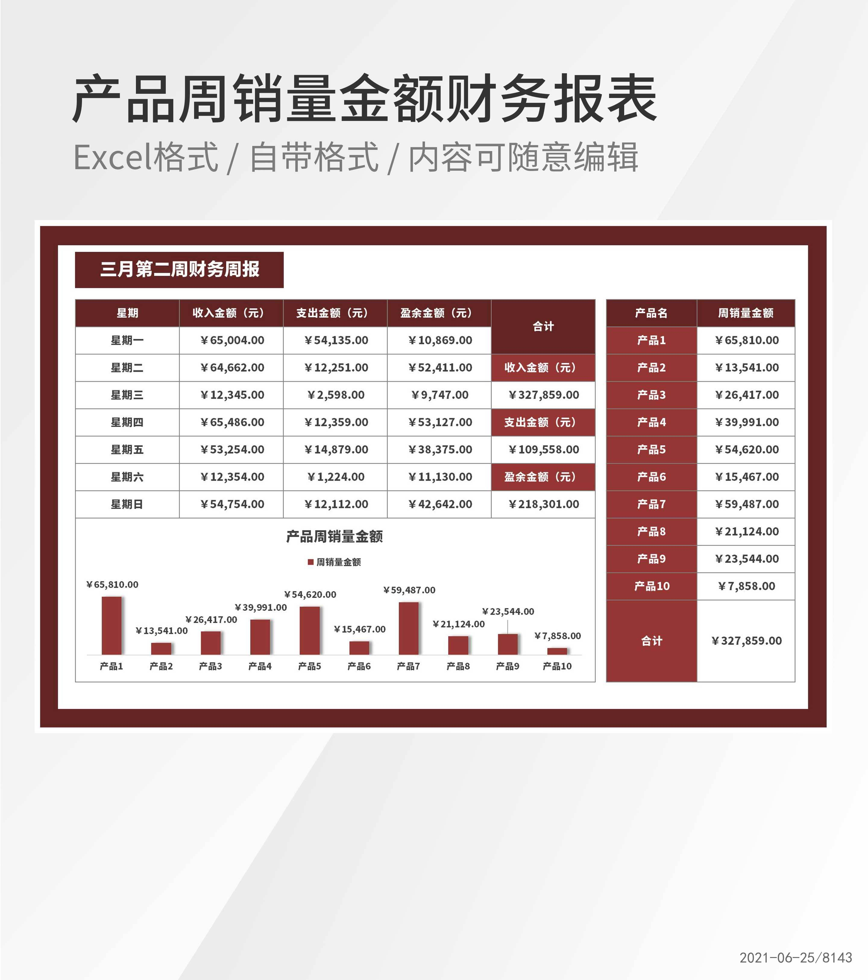 产品周销量金额财务报表Excel模板