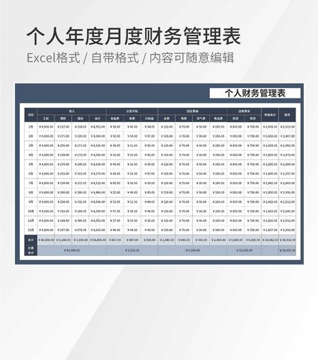个人年度月度财务管理表Excel模板
